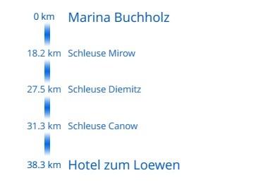 Buchholz - Berlin Tag 1: Buchholz bis Hotel zum Löwen
