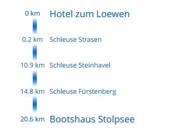 Buchholz - Berlin Tag 2: Hotel zum Löwen bis Bootshaus Stolpsee