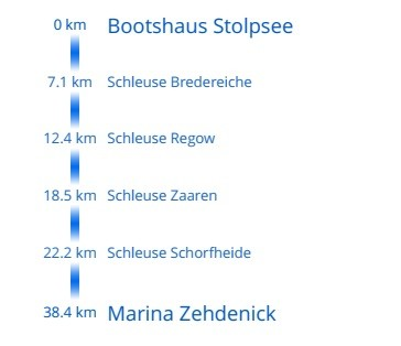 Buchholz - Berlin Tag 3, Stolpsee bis Marina Zehdenick