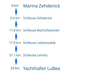 Buchholz - Berlin Tag 4, Marina Zehdenick bis Yachthafen LuBea