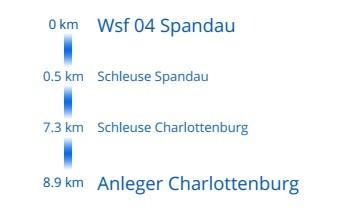 Buchholz - Berlin Tag 6, Wsf 04 Spandau bis Anleger Charlottenburg