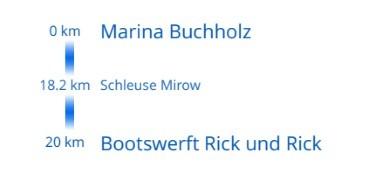 Buchholz - Mildenberg Tag 1: Buchholz bis Mirow