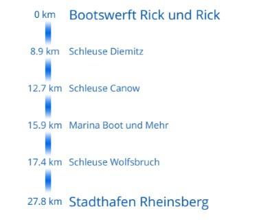 Buchholz - Mildenberg Tag 2: von Mirow bis Rheinsberg