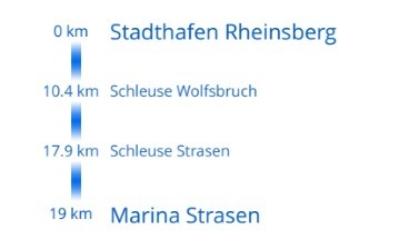 Buchholz - Mildenberg Tag 3, Rheinsberg bis Marina Strasen