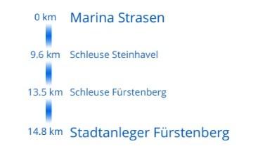 Buchholz - Mildenberg Tag 4, Marina Strasen bis Fürstenberg