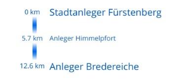 Buchholz - Mildenberg Tag 5, Fürstenberg bis Bredereiche