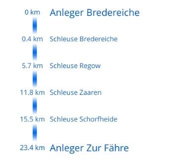 Buchholz - Mildenberg Tag 6, Bredereiche bis Anleger Zur Fähre