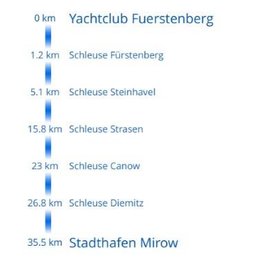 Mildenberg - Buchholz Tag 3, Fürstenberg bis Mirow