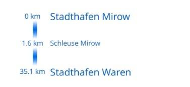 Mildenberg - Buchholz Tag 4, Mirow bis Waren/Müritz