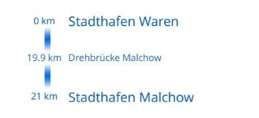 Mildenberg - Buchholz Tag 5, Waren/Müritz bis Malchow