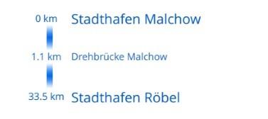 Mildenberg - Buchholz Tag 6, Malchow bis Röbel/Müritz
