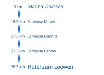 Rechlin - Berlin Tag 1: Buchholz bis Hotel zum Löwen