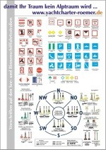 Schifffahrtszeichen Download