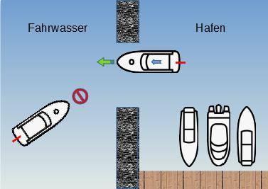 Vorfahrtsregel 4.4: Hafenausfahrt
